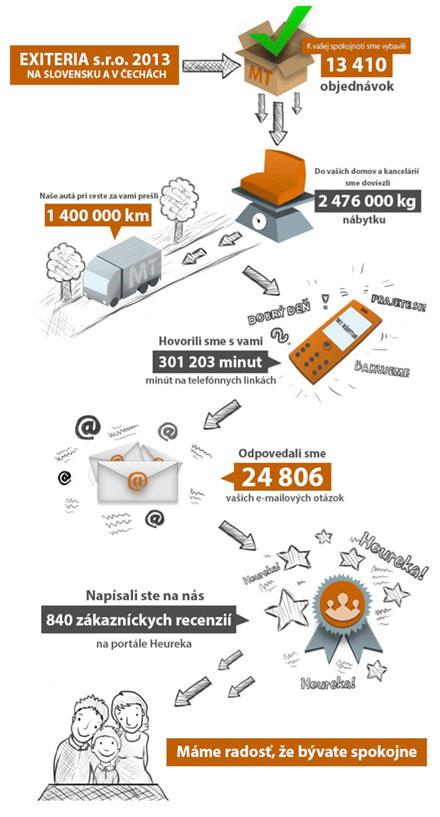 16b190a11 Články MT-nabytok.sk - jednotka v on - line predaji nábytku | všetko ...
